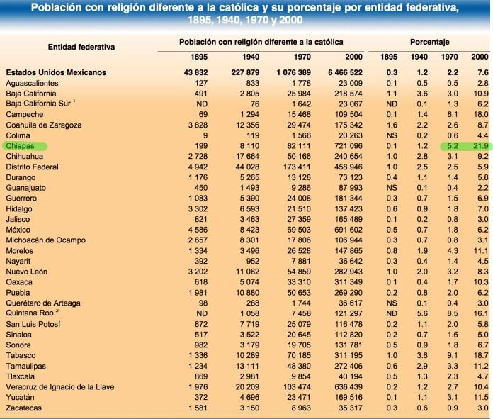 ww_inegi_org_mx_prod_serv_contenidos_espanol_bvinegi_productos_integracion_sociodemografico_religion_div_rel_pdf