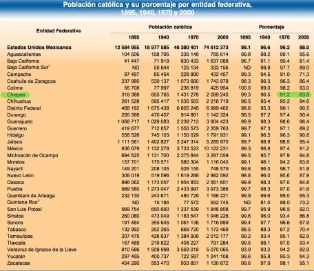 www_inegi_org_mx_prod_serv_contenidos_espanol_bvinegi_productos_integracion_sociodemografico_religion_div_rel_pdf